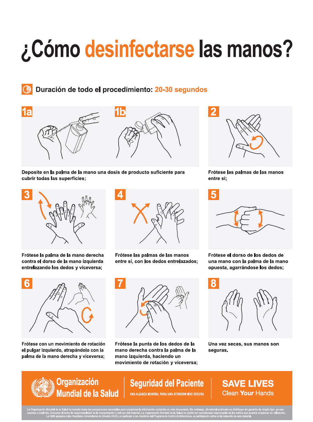 Protocolo desinfección de manos de la OMS - Covid-19